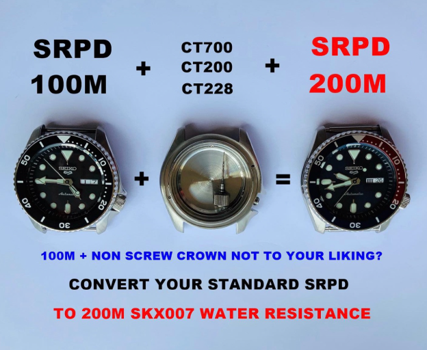 New SRPD Models – Compatibility with mod parts